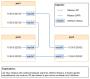 kb:linux:proxmox:hyperconverged-proxmox-scheme.png